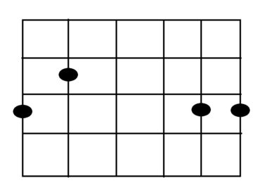 G Major Scale & Chord